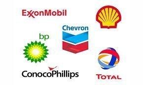 Olieaandelen overzicht